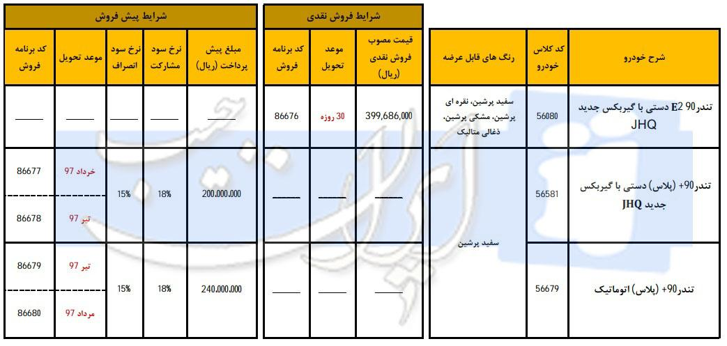 شرایط فروش ایران خودرو ۱۸ دی ۹۶