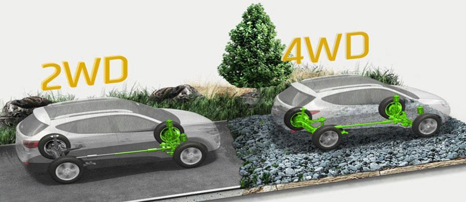 سیستم انتقال قدرت AWD