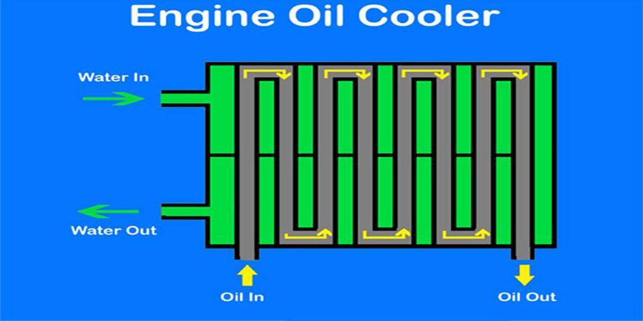 سیستم خنک کننده روغن خودرو